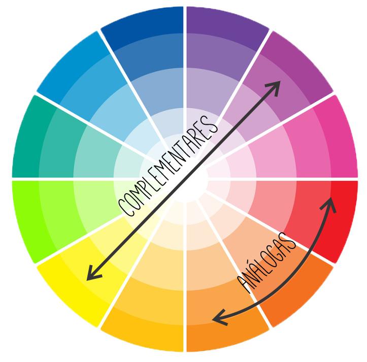 cores complementares e analogas