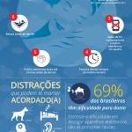 infografico-sono-alterado-v2